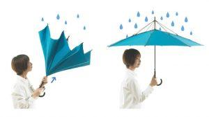 Quel parapluie inversé choisir ?